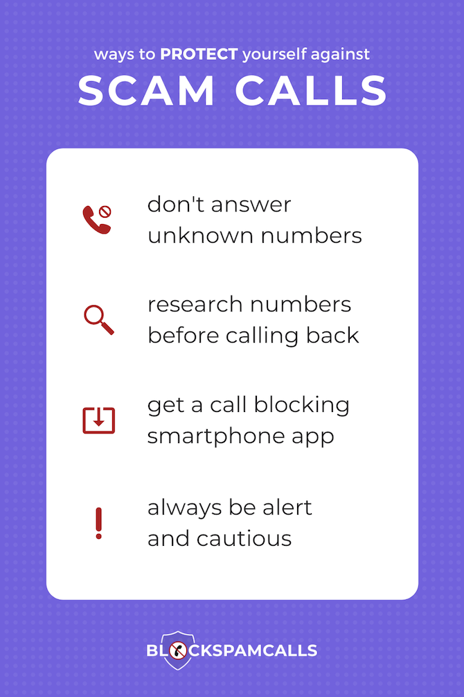 Ways to protect yourself against spam calls