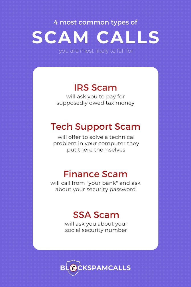 4 Most common types of Scam Calls